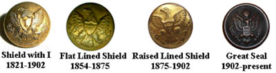 Army Infantry and General Service Button Devices